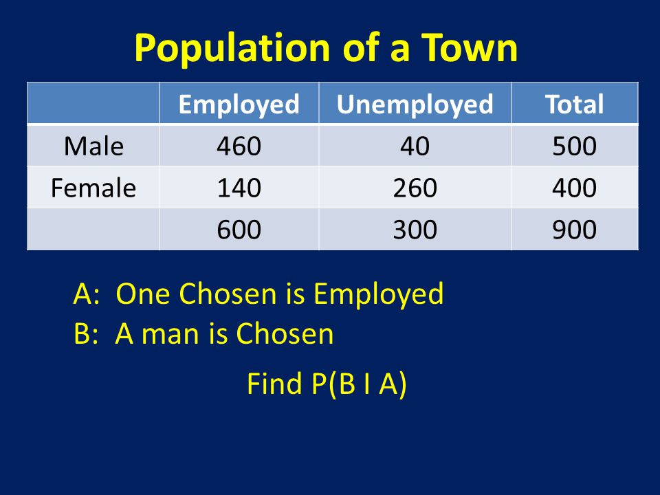 Population of a Town A: One Chosen is Employed B: A man is Chosen