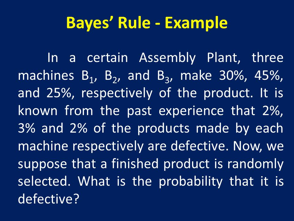 Bayes' Rule - Example