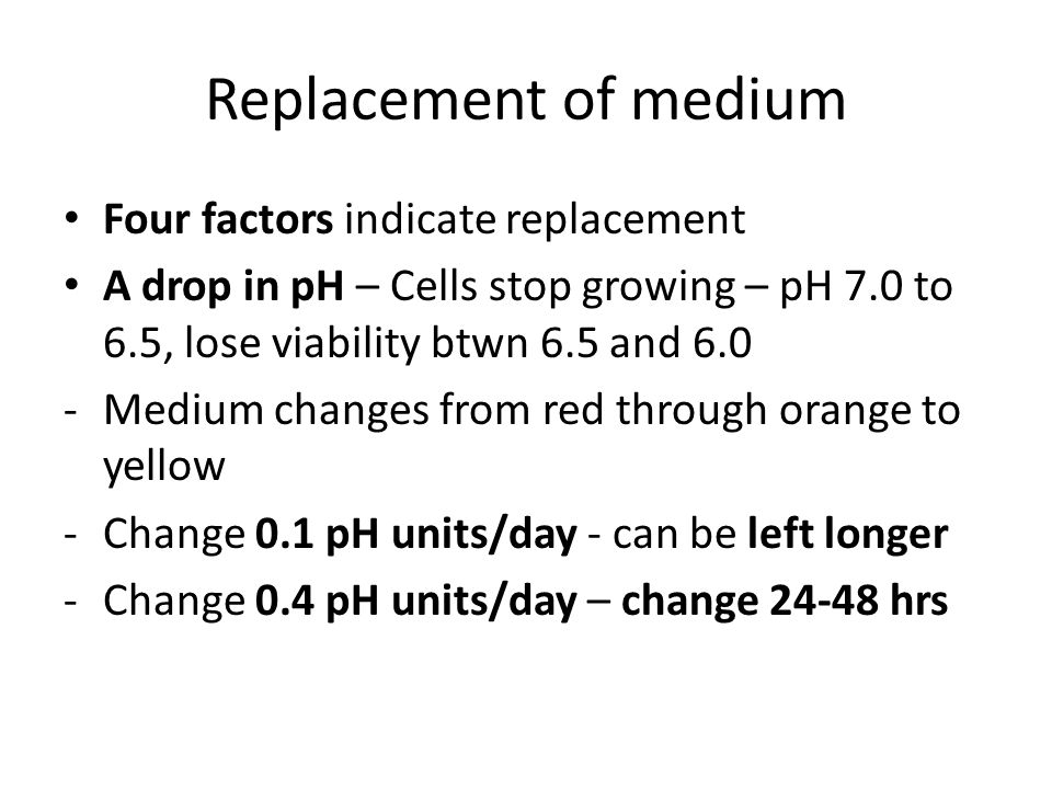 Replacement of medium Four factors indicate replacement