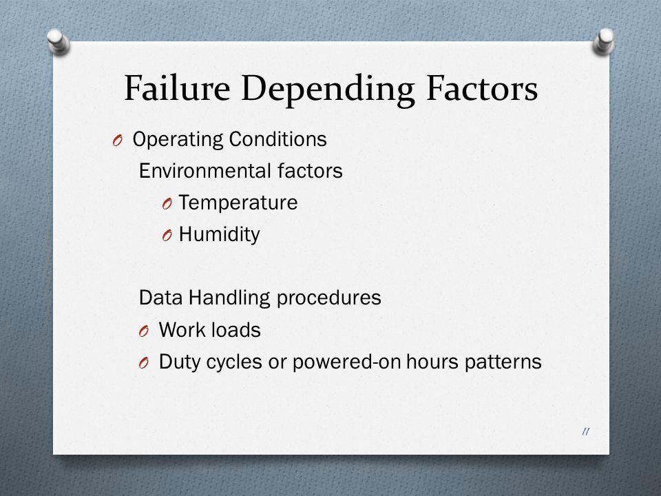 Failure Depending Factors