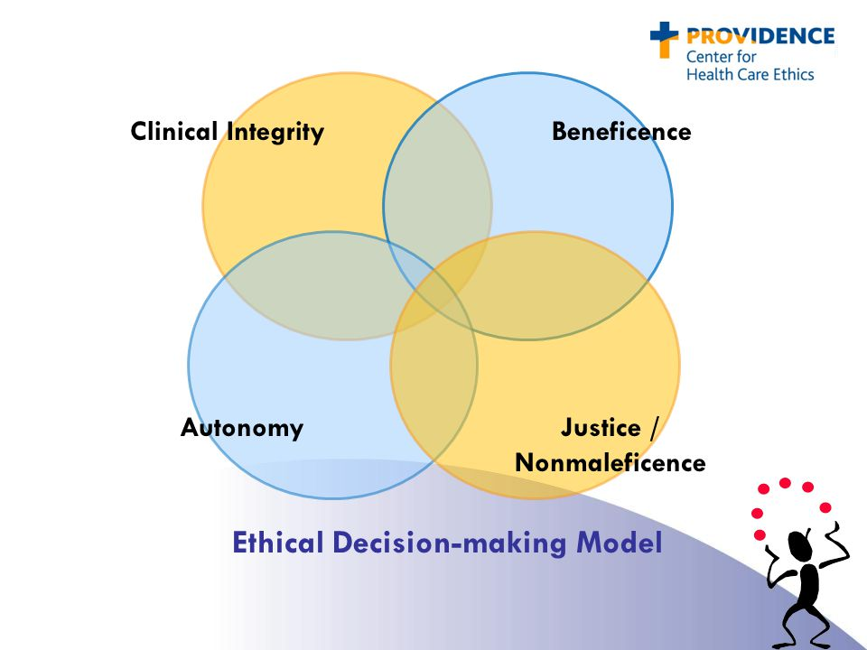 Ethical Decision-making Model (Clinical)