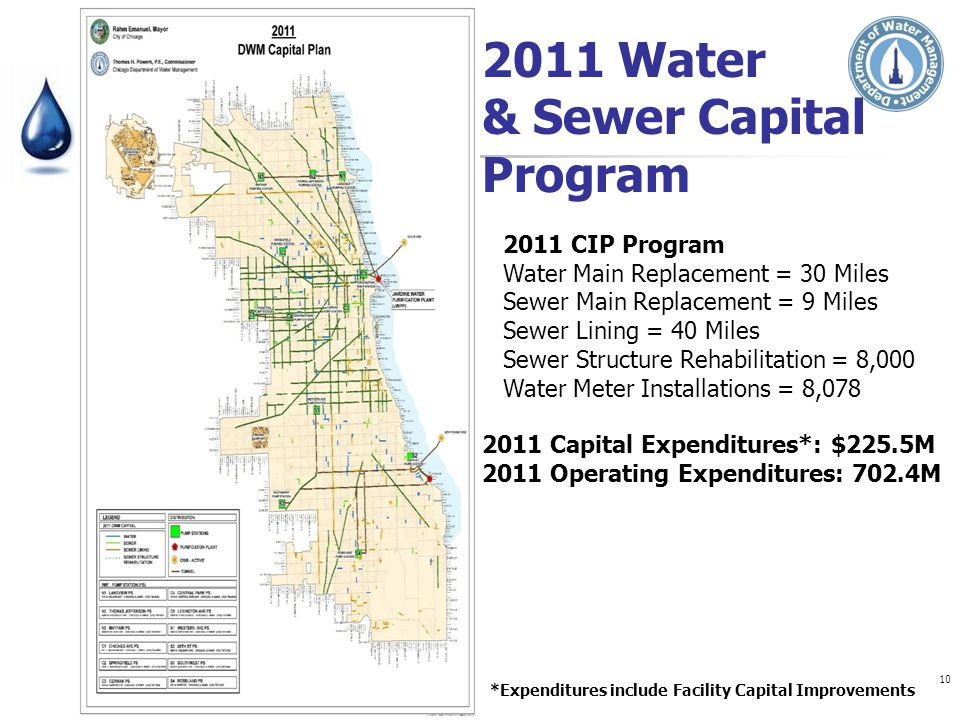2011 Water & Sewer Capital Program