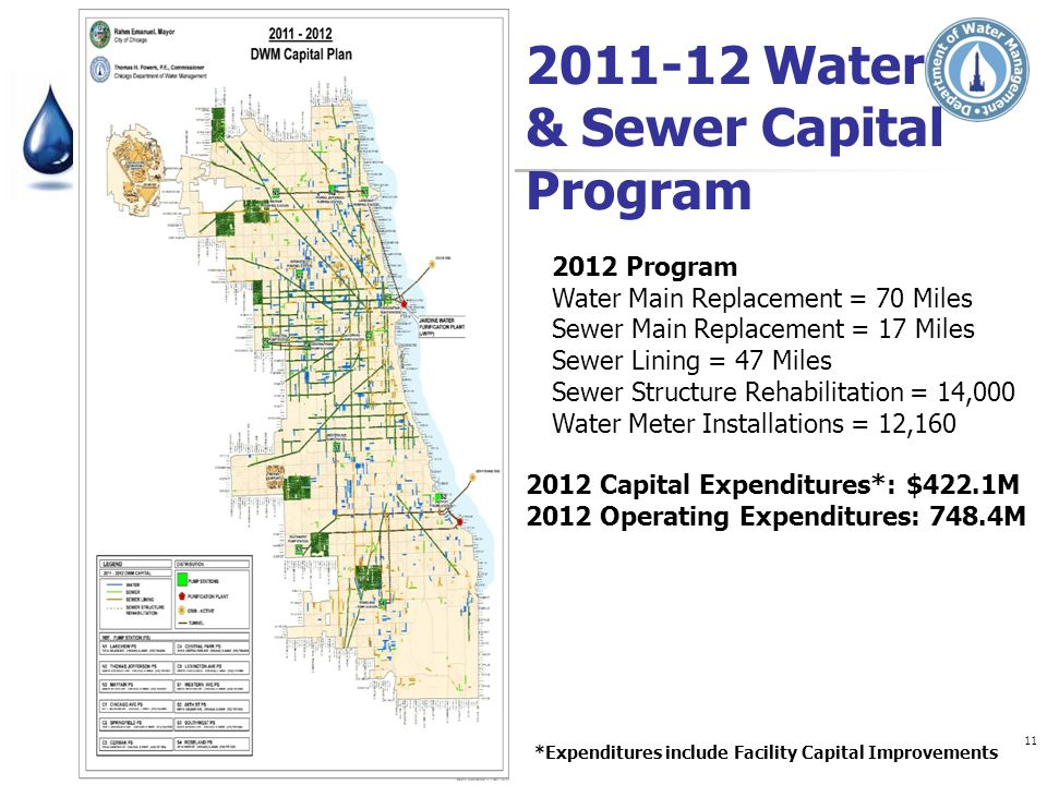 2011-12 Water & Sewer Capital Program