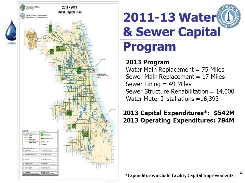 2011-13 Water & Sewer Capital Program