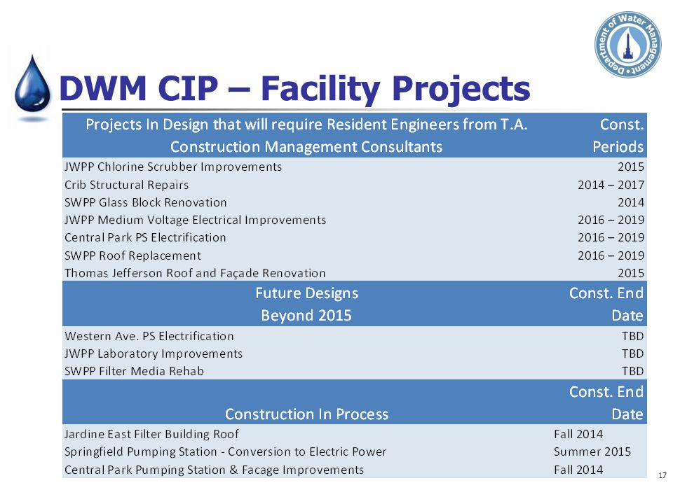 DWM CIP – Facility Projects