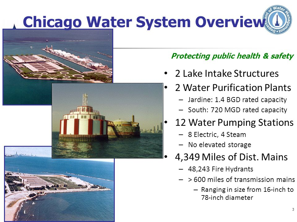 Chicago Water System Overview