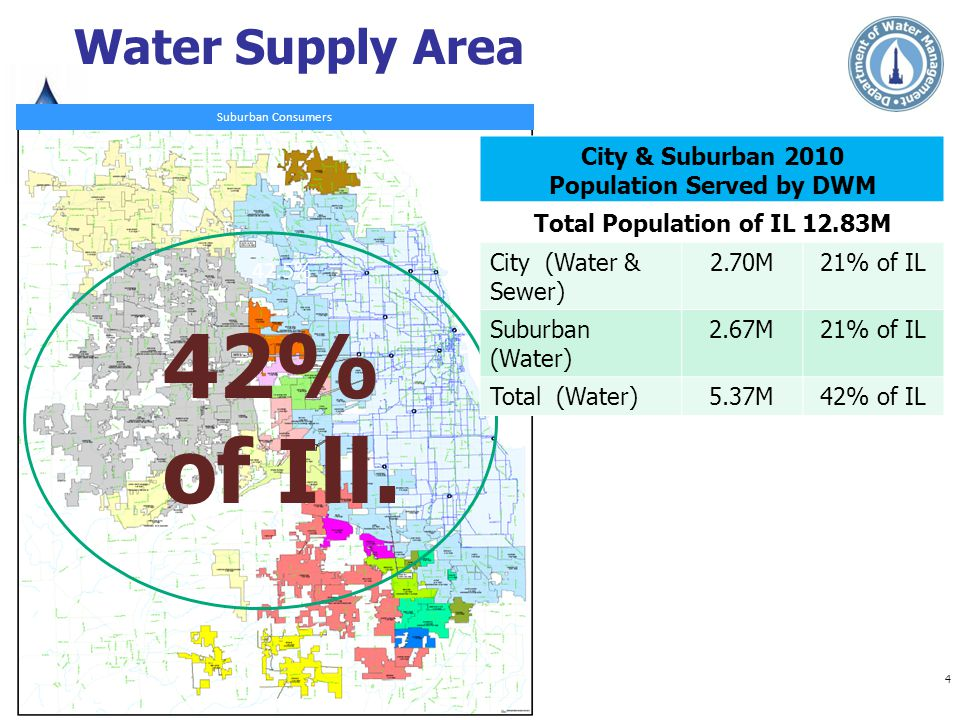 Population Served by DWM Total Population of IL 12.83M