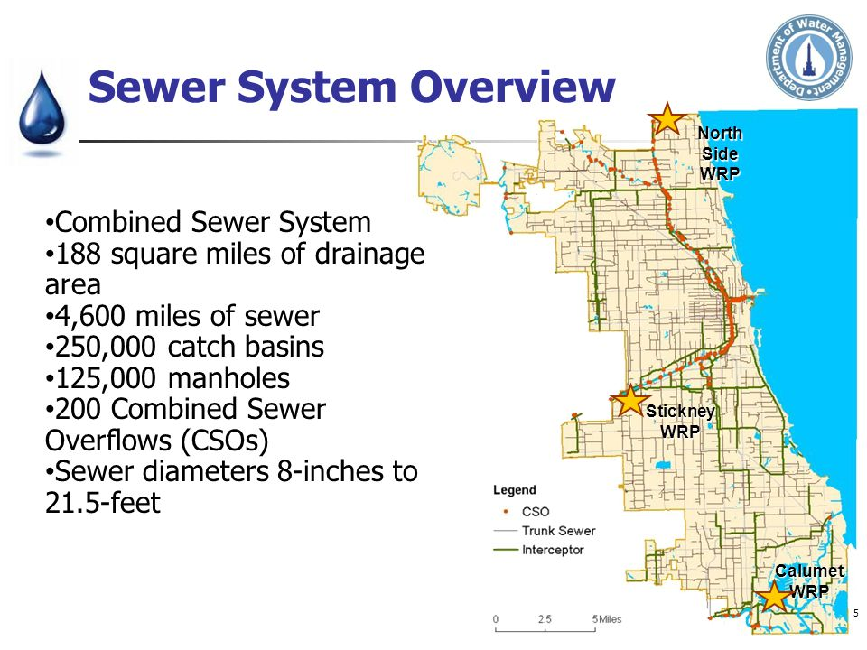 Sewer System Overview Combined Sewer System