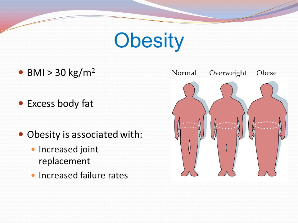 Obesity BMI > 30 kg/m2 Excess body fat Obesity is associated with: