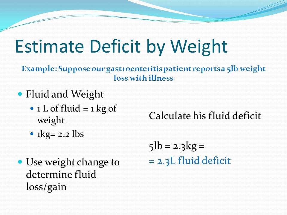 Estimate Deficit by Weight