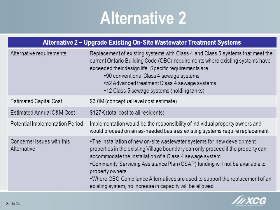 Alternative 2 – Upgrade Existing On-Site Wastewater Treatment Systems