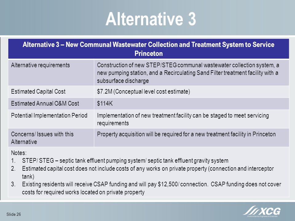 Alternative 3 Alternative 3 – New Communal Wastewater Collection and Treatment System to Service Princeton.