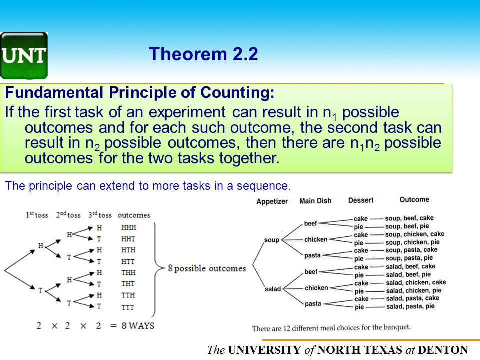 Theorem 2.2 Fundamental Principle of Counting: