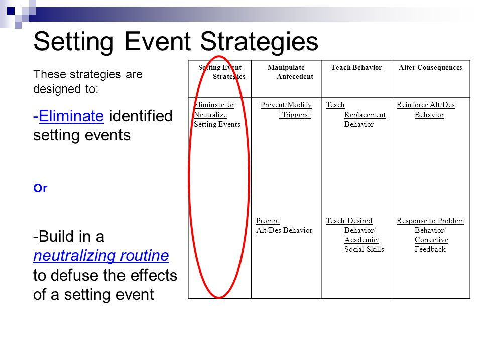 Setting Event Strategies