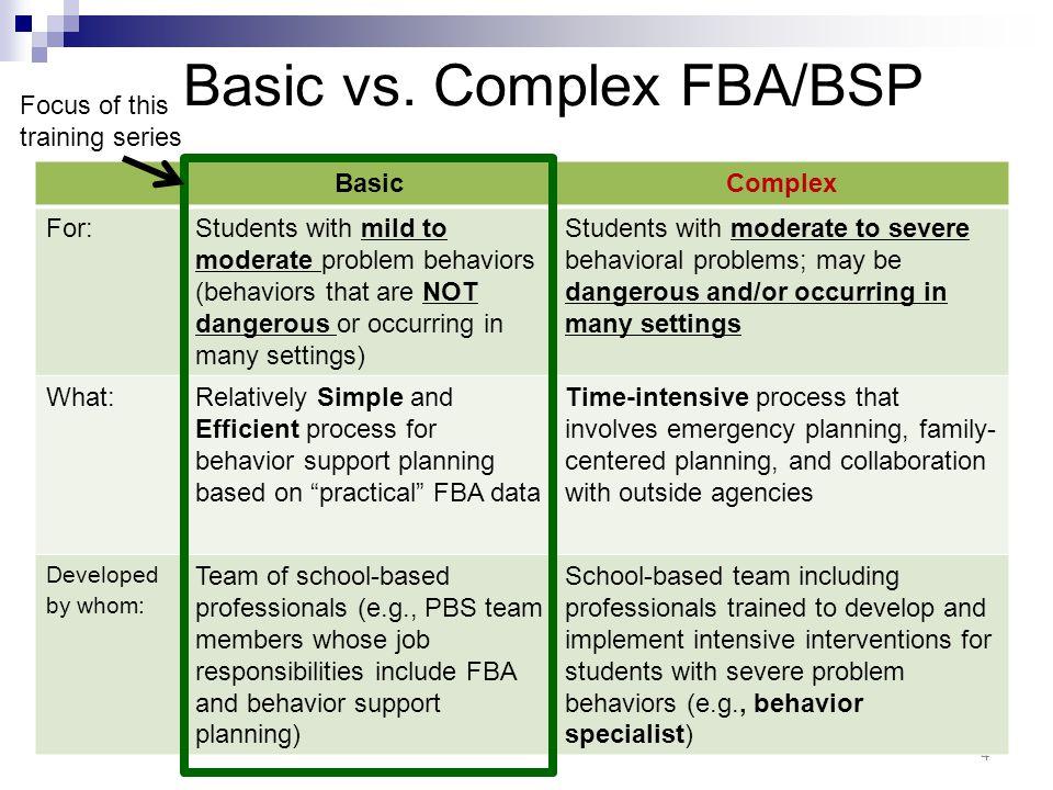 Basic vs. Complex FBA/BSP