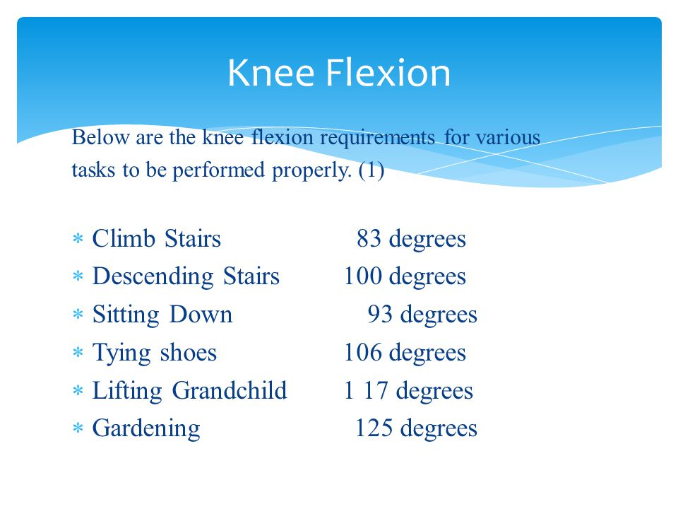 Knee Flexion Climb Stairs 83 degrees Descending Stairs 100 degrees