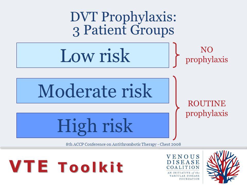 DVT Prophylaxis: 3 Patient Groups