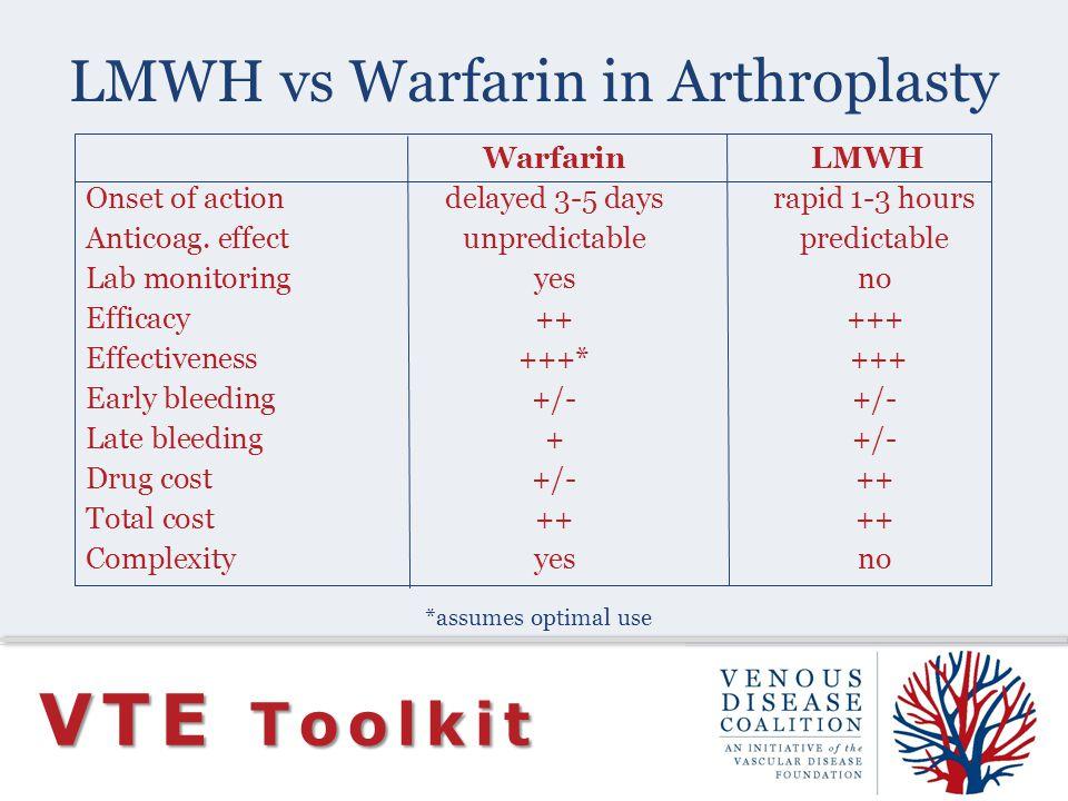LMWH vs Warfarin in Arthroplasty