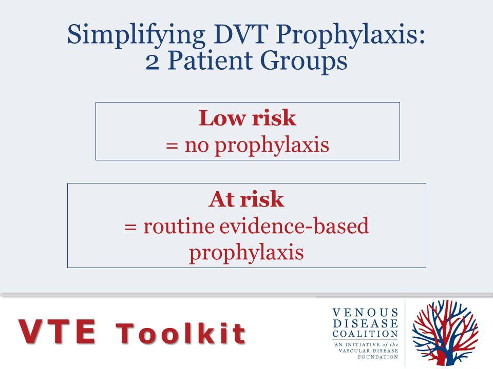 Simplifying DVT Prophylaxis: 2 Patient Groups