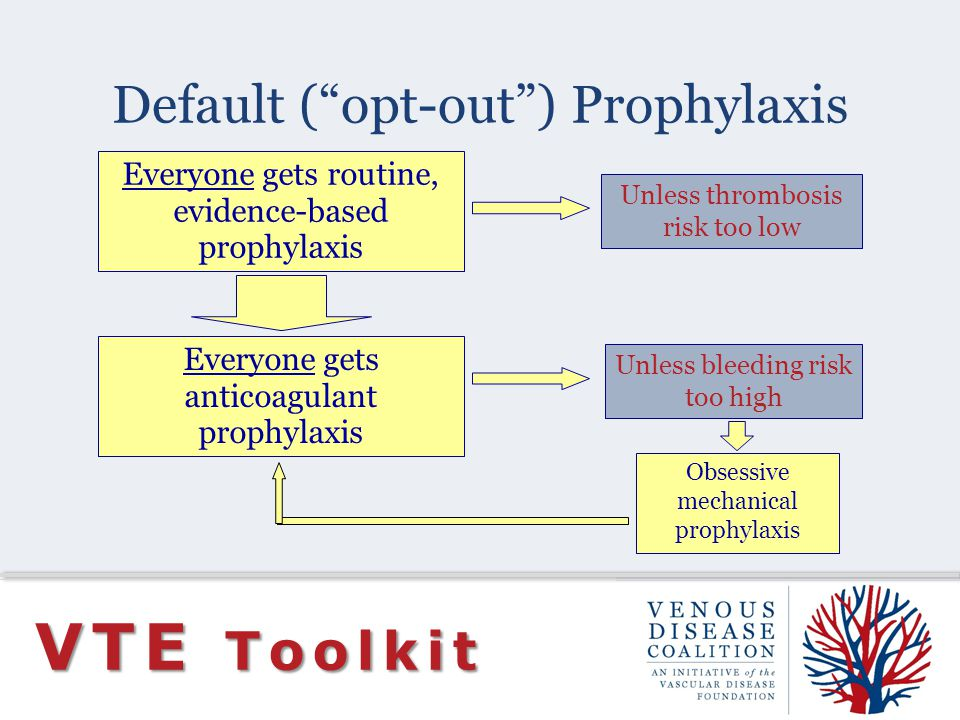 Default ( opt-out ) Prophylaxis