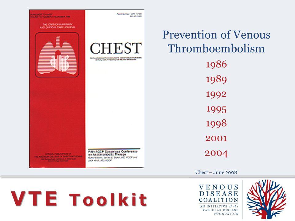 Prevention of Venous Thromboembolism