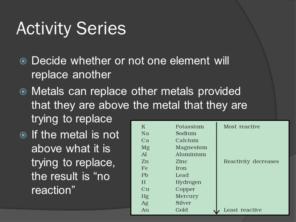 Activity Series Decide whether or not one element will replace another
