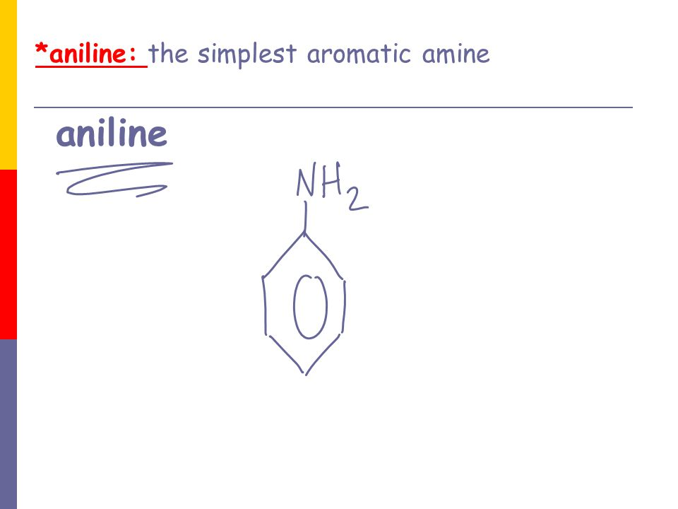 *aniline: the simplest aromatic amine aniline