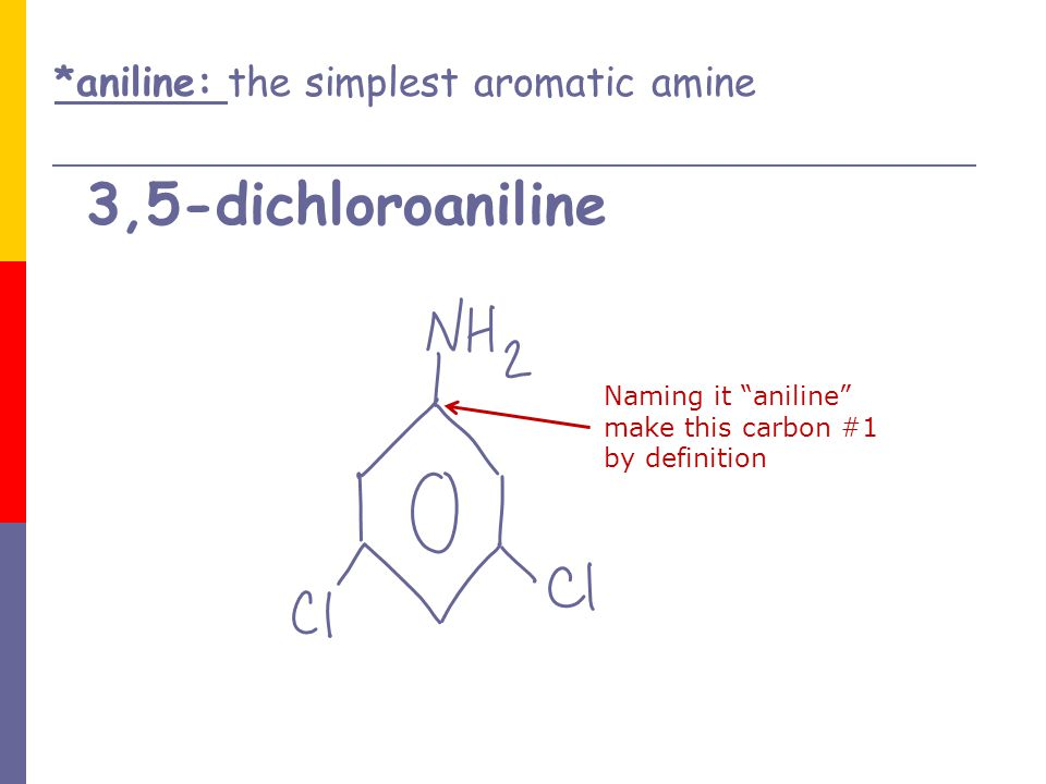*aniline: the simplest aromatic amine 3,5-dichloroaniline