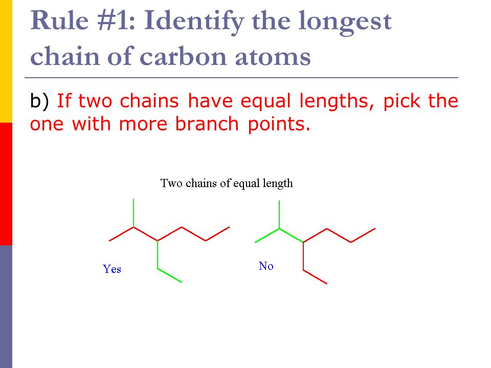 Rule #1: Identify the longest chain of carbon atoms