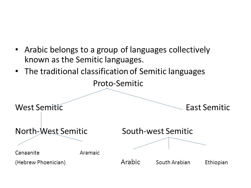 The traditional classification of Semitic languages Proto-Semitic