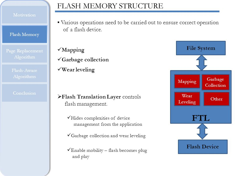 FTL FLASH MEMORY STRUCTURE File System Mapping Garbage collection