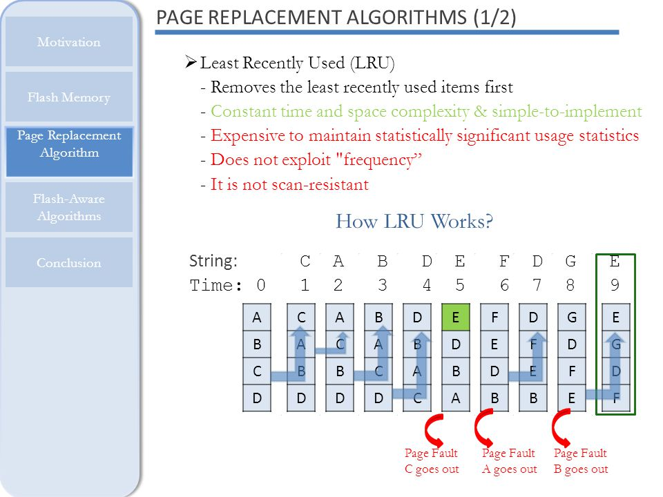 PAGE REPLACEMENT ALGORITHMS (1/2)