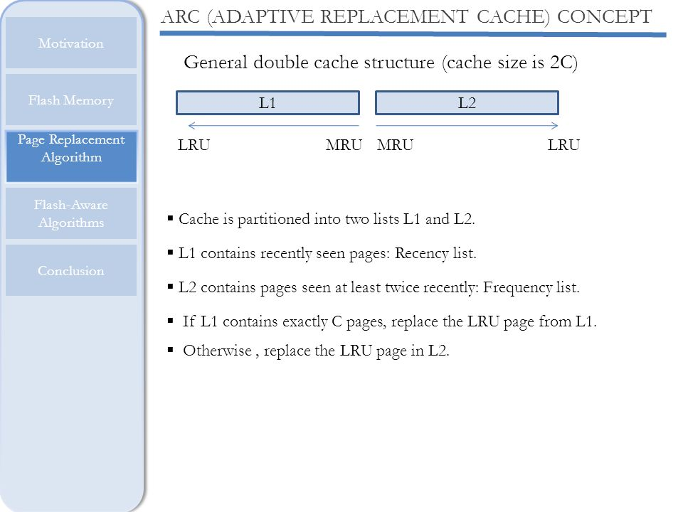 ARC (ADAPTIVE REPLACEMENT CACHE) CONCEPT