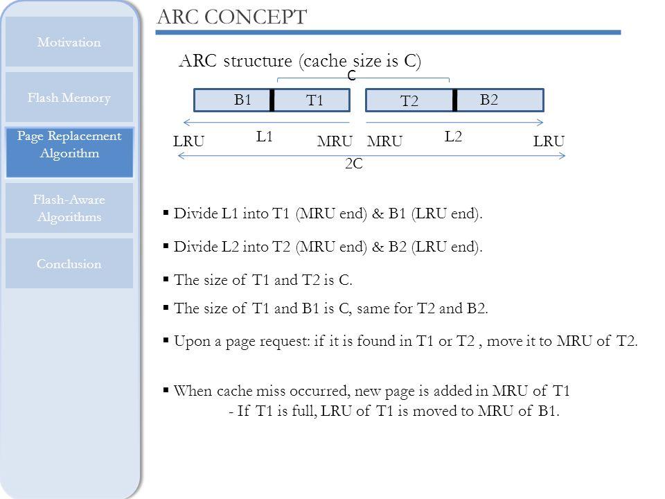 ARC CONCEPT ARC structure (cache size is C) C B1 T1 T2 B2 L1 L2 LRU