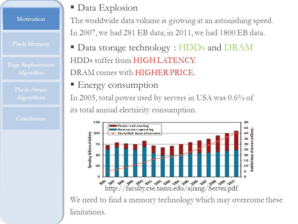 Data storage technology : HDDs and DRAM