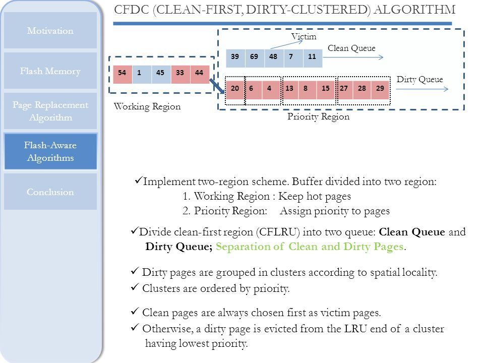 CFDC (CLEAN-FIRST, DIRTY-CLUSTERED) ALGORITHM