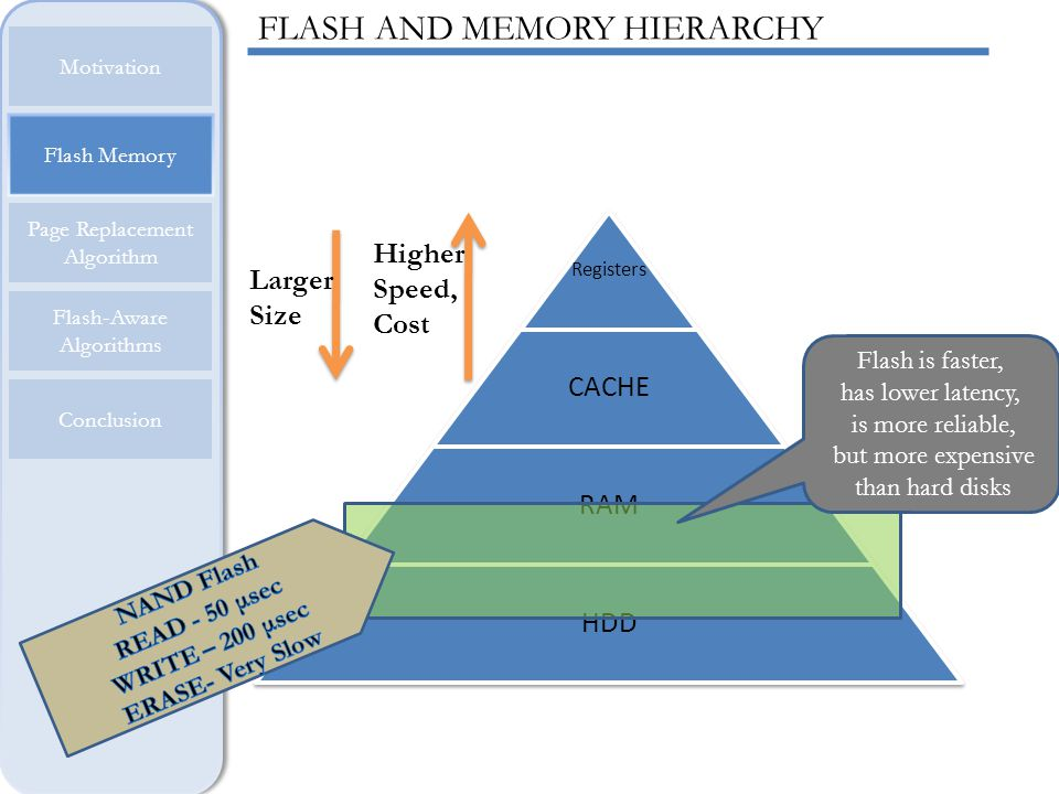 FLASH AND MEMORY HIERARCHY