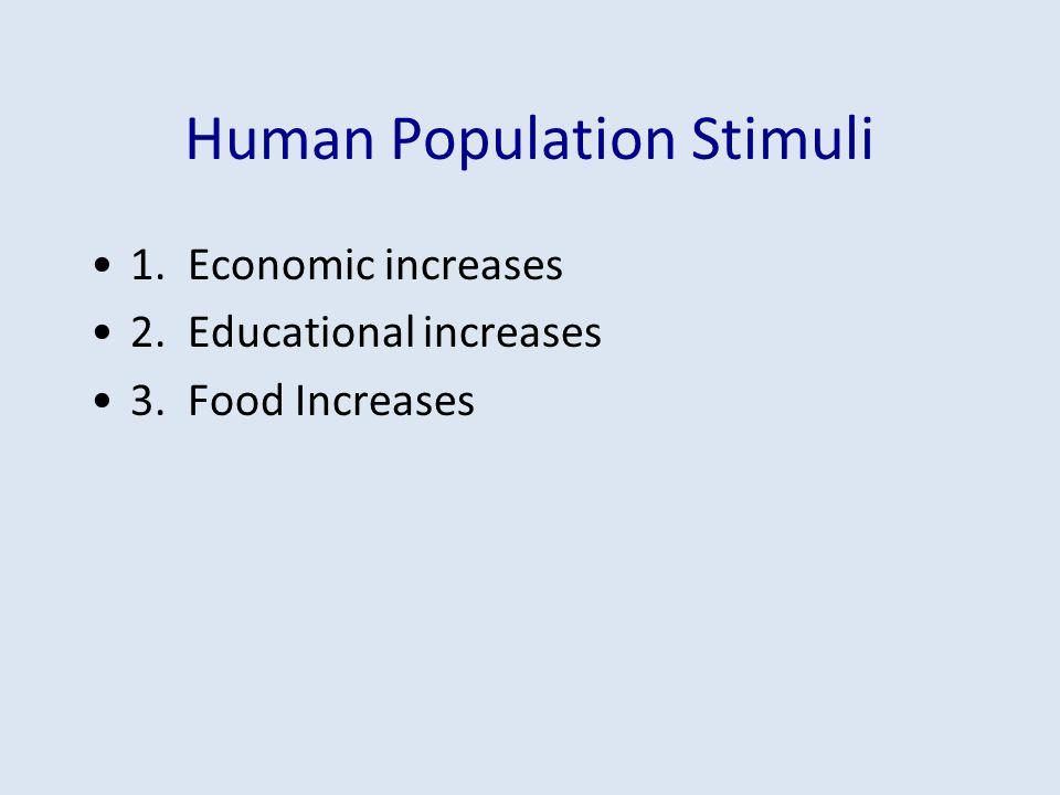 Human Population Stimuli