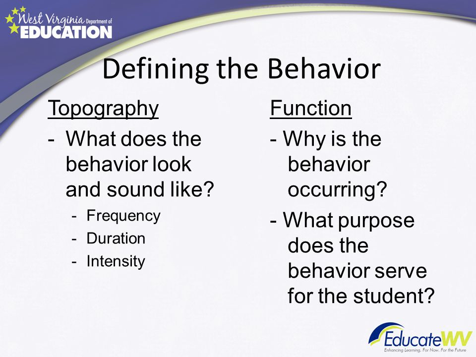 Defining the Behavior Topography