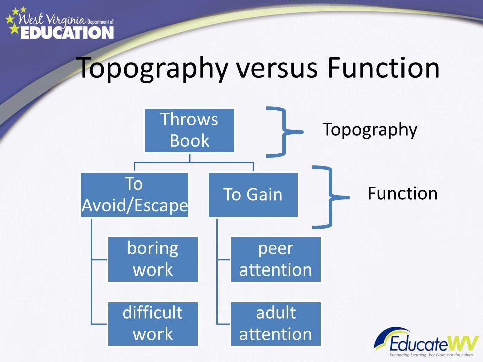 Topography versus Function