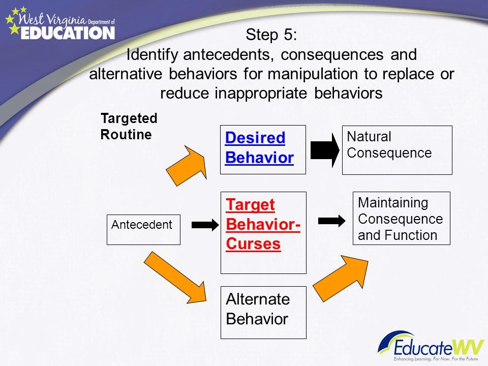 Target Behavior- Curses