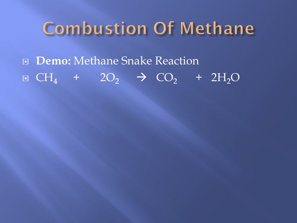 Combustion Of Methane Demo: Methane Snake Reaction