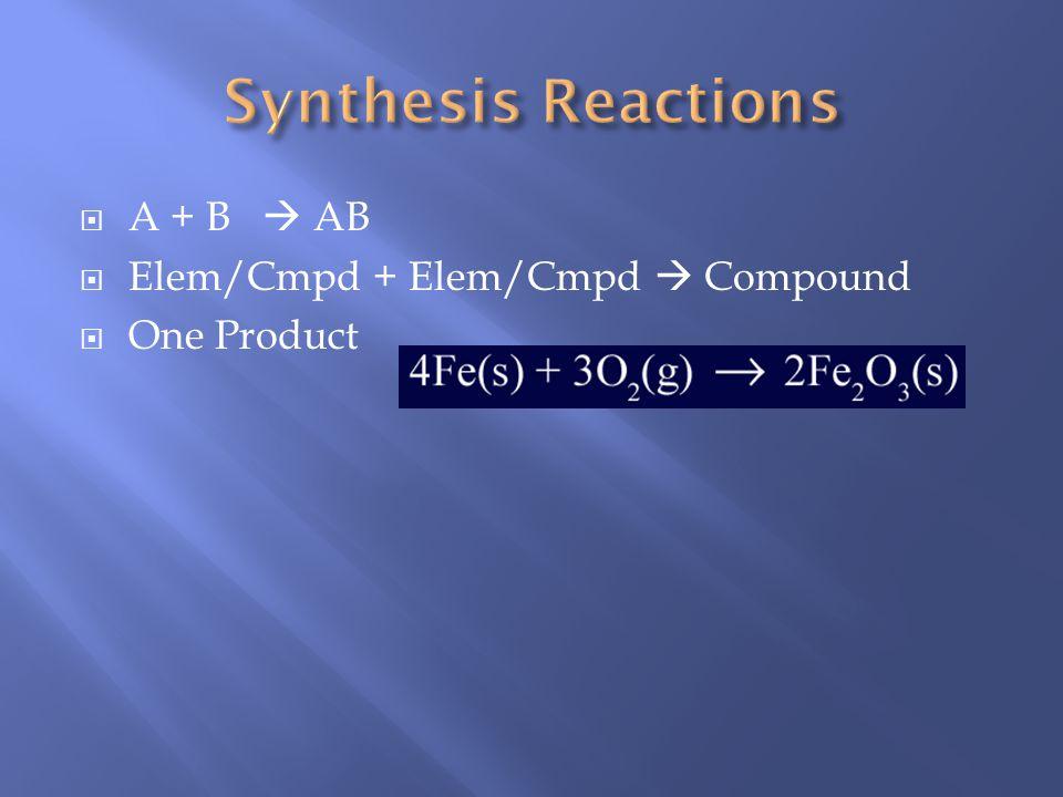 Synthesis Reactions A + B  AB Elem/Cmpd + Elem/Cmpd  Compound