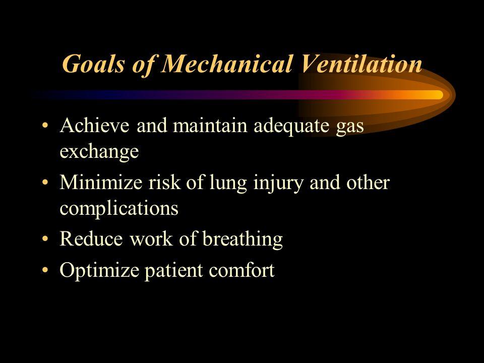 Goals of Mechanical Ventilation