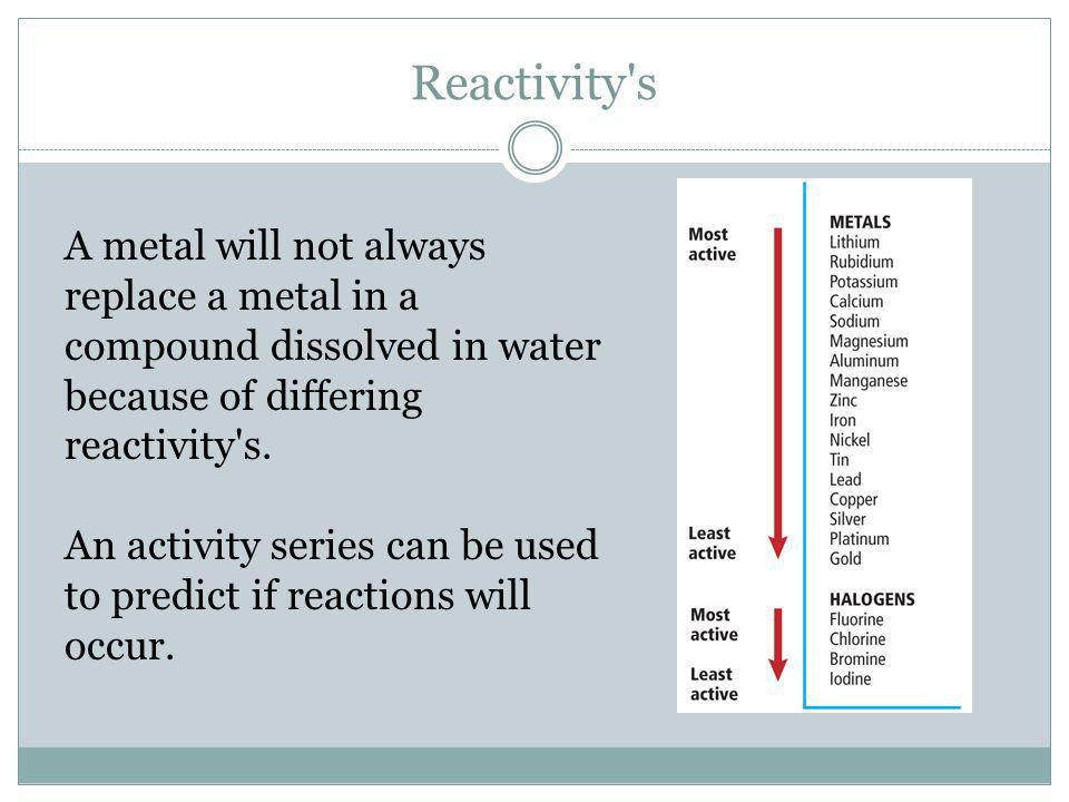 Reactivity s A metal will not always replace a metal in a compound dissolved in water because of differing reactivity s.