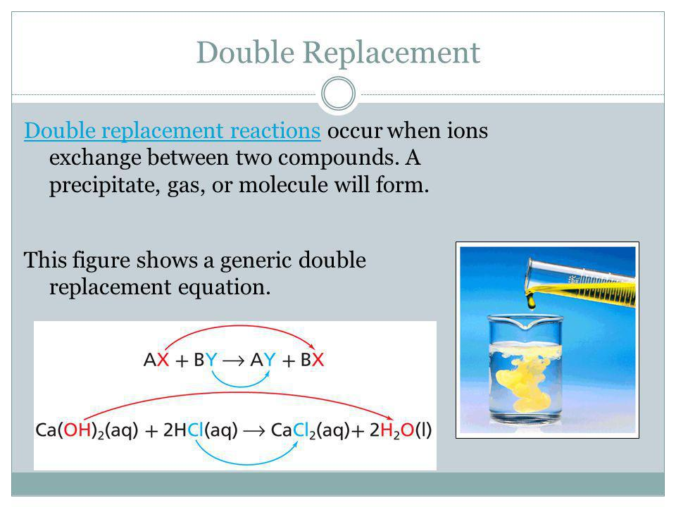Double Replacement Double replacement reactions occur when ions exchange between two compounds. A precipitate, gas, or molecule will form.