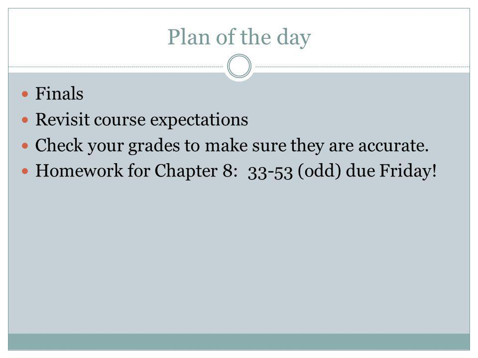 Plan of the day Finals Revisit course expectations