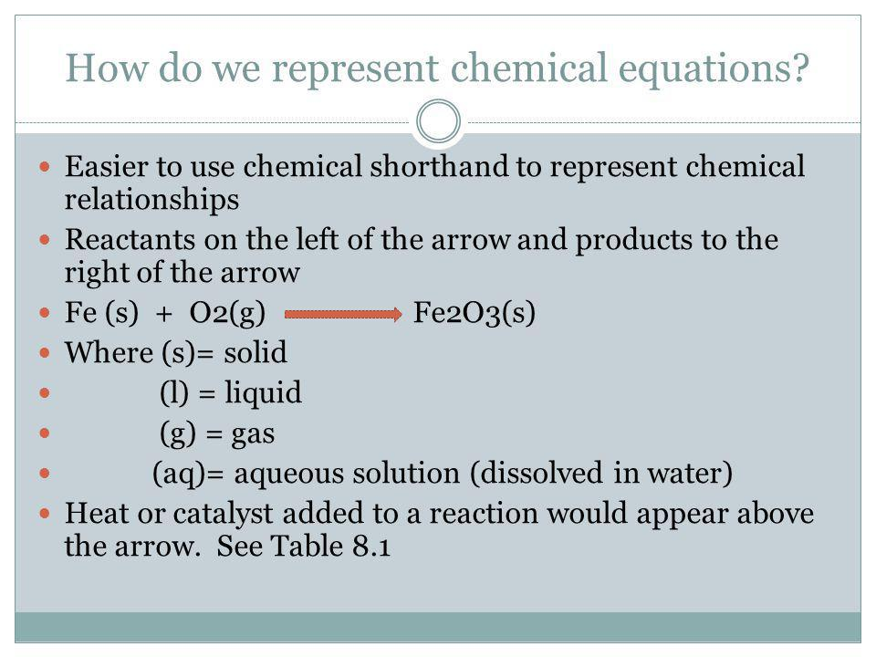 How do we represent chemical equations