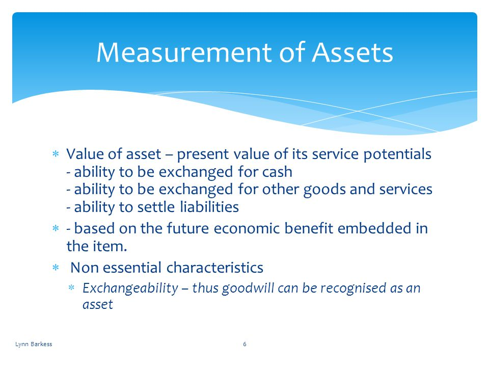 Measurement of Assets