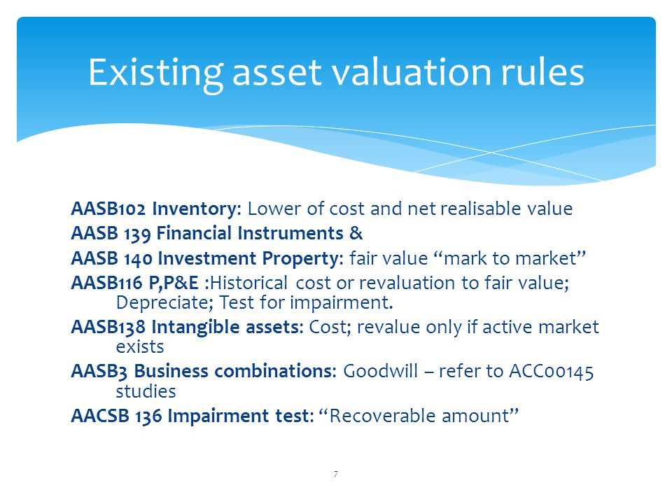 Existing asset valuation rules